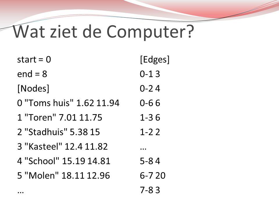 Wat ziet de Computer start = 0 [Edges] end = 8 0-1 3 [Nodes] 0-2 4